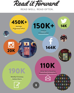 RIF-infographicNEW.indd