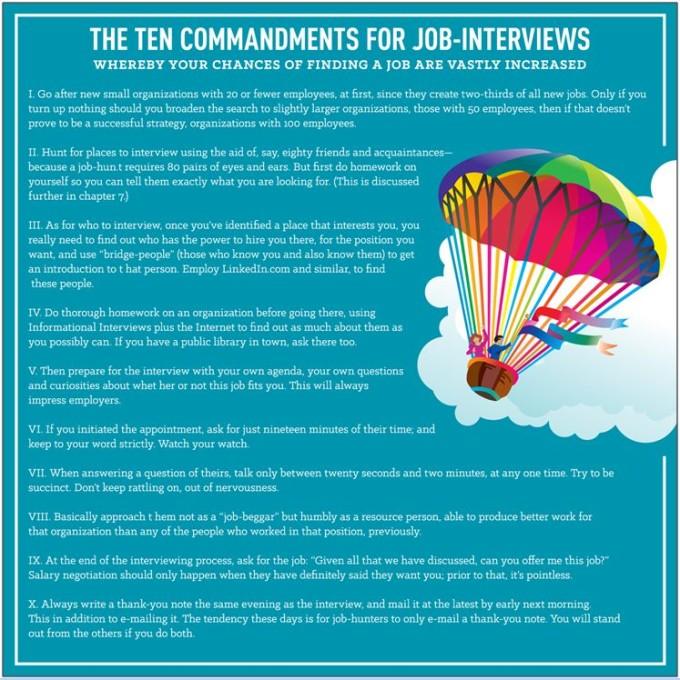 parachute-10 commandm