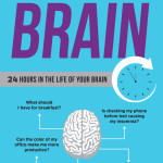 Learn how to hack your brain to become your best self!